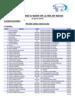 clasificaciones-globales-ria navia 2015