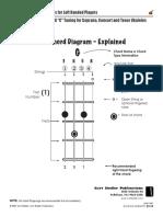 Basic Ukelele Chords for Left Handed Players