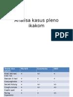 Analisa Kasus Pleno Ikakom