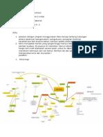 Alif Jati Santoso_1350903011110226_tugas UTS Analisis Material