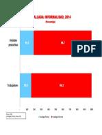 Informalidad Huallaga 2014.pdf