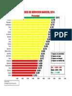 Indice de Servicios Basicos por Departamentos 2014.pdf