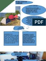 Diapositiva de Actividades 2