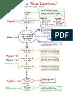 Become a Piano Superhuman Training Plan PDF