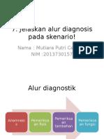 9.Alur Diagnosis Pada Geriatri