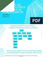 Identificacion Del Riesgo- Torres Petronas de Kuala Lumpur