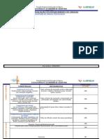 critérios de avaliação EBSA LPO 2º ciclo 2009-2010