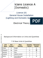 Electricians Licence 'A' (Domestic) - Maltese Syllabus