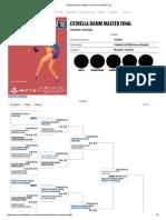 Master Final World Padel Tour cuadro y resultados