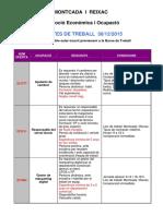 Ofertes de Treball 30-12-15