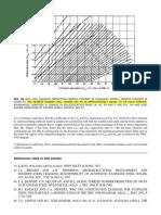 Wrc-1992 Diagram Predicting Ferrite