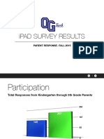 ipad survey results fall 2015 for parents