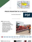 Proces Projektowy w 12 Krokach.
