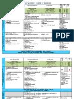 FORM 5 YEARLY SCHEME OF WORK 2016.pdf