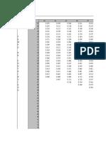 Tabela conversão de Fator Previdenciario 2015