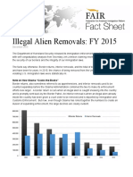 Illegal Alien Removals