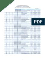 Listado del Padron Nacional de Posgrados de Calidad Mexico