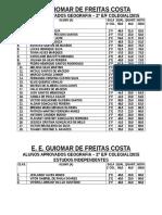 Lista de Alunos Aprovados 2015- 2º Colegial