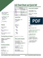 RW-Java-Cheatsheet-1_0.pdf
