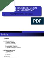 Ciclo de histéresis de un material magnético