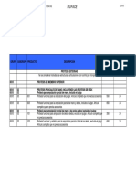Catalogo Material Ortoprotesico