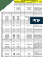Formato de Reportes Diarios de trabajos en Taller de Maquinaria Pesada
