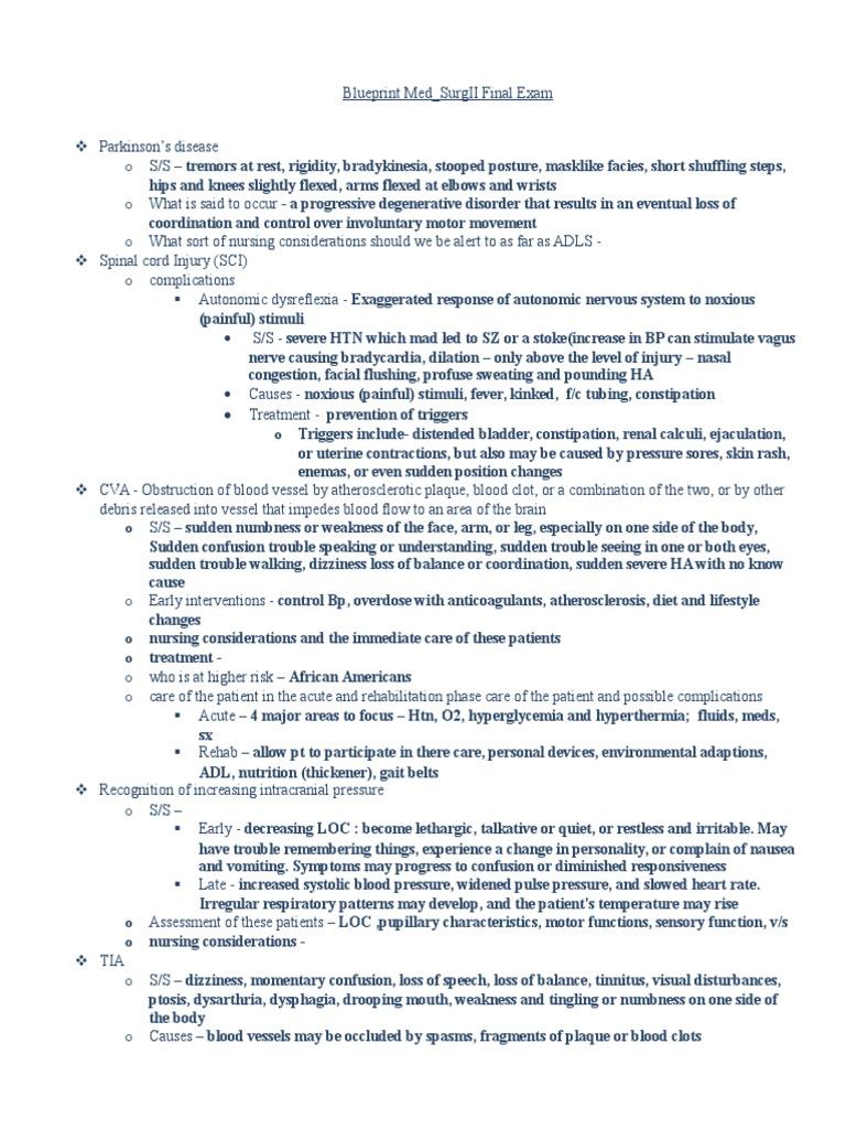 Blue Print Final Class Med Surg II | Diabetes Mellitus | Hyperglycemia