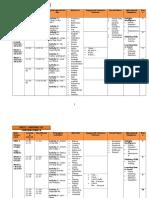 Scheme of Work Ops English 1