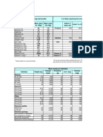 moringa-nutrition-value-in-30g.pdf