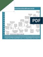 bonos 2015.pdf