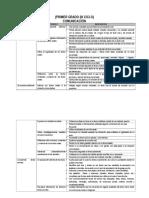 DIVERSIFICACIÓN CURRICULAR (DE 1° AL 6° GRADOS DE ED. PRIMARIA)