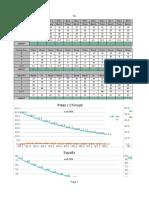 GSLP Spreadsheet by Phraks