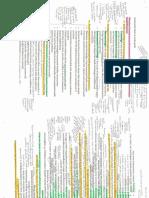 comm exam 2.pdf