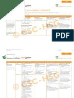8 Checklist Overview of Work Permit Regulations in Switzerland.ashx