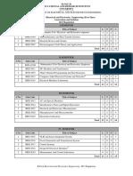 B.Tech EEE-PT-2013
