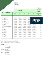 Produksi Tanaman Hias Di Indonesia, 2010-2014