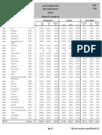Video Gaming Revenue Report