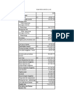 Analisiskeuangan BUMI RESOURCES 208-2009 Test