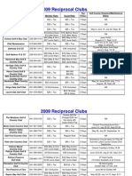 2009 Reciprocal List PDF