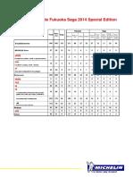 Fukuoka Saga Michelin Guide 2014-Listings