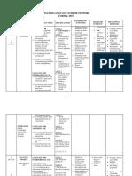 SCHEME-OF-WORK-F2-2015.pdf