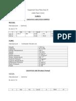 Equipment Face Plate Data Of