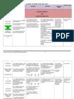 KSSR Scheme of Work Year 1 2016