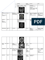 BRAIN AND SPINAL CORD TUMORS table.pdf