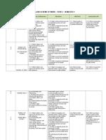 Year 2 KSSR English Scheme of Work
