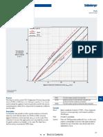 Well Logging Charts_SLB_Neutron Porosity