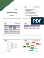 Modulo - Planeacion de Sistemas