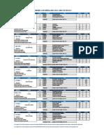 Cronograma de Trabajo LIBROS Top Notch 2 011113