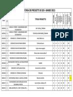 186 graduatoria 2013