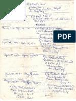 Claston E Bond Personal WWII Travel Log